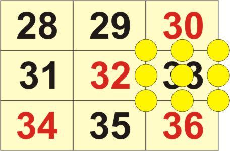 La Ruleta: emplazamiento de apuestas - Guía del Juego para los ...