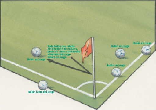 F tbol reglamentos juegos deportivos for Balon fuera de juego