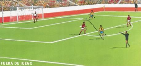 F tbol reglamentos juegos deportivos for Fuera de juego futbol