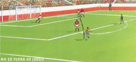 F tbol reglamentos juegos deportivos for En fuera de juego online